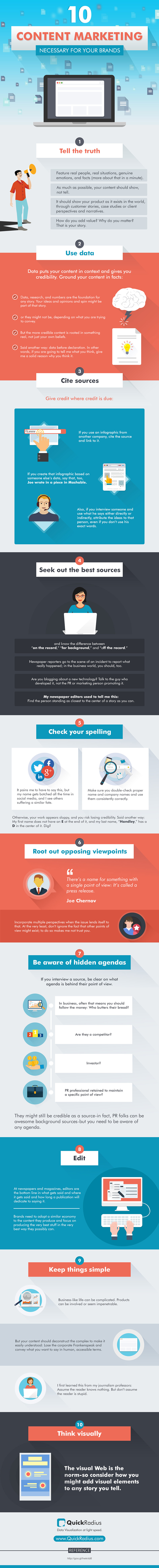 10-content-marketing-necessary-for-your-brands-infographic